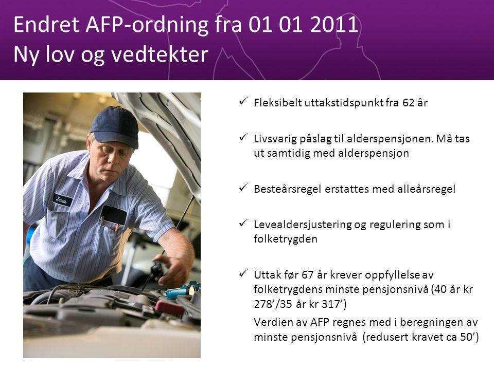 Endret AFP-ordning fra 01 01 2011 Ny lov og vedtekter  Fleksibelt uttakstidspunkt fra 62 år  Livsvarig påslag til alderspensjonen. Må tas ut samtidi