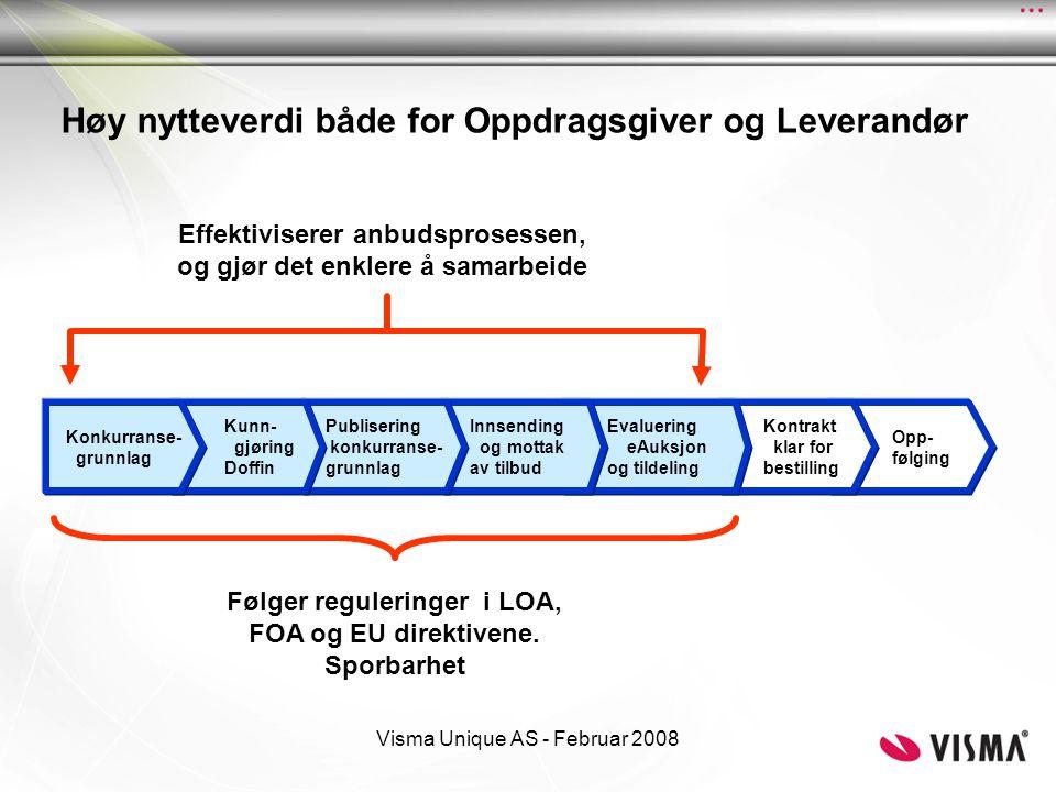 Visma Unique AS - Februar 2008 Opp- følging Kontrakt klar for bestilling Evaluering eAuksjon og tildeling Innsending og mottak av tilbud Publisering k