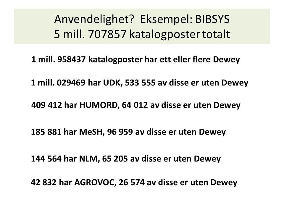 BIBSYS Anvendelighet? Eksempel: BIBSYS 5 mill. 707857 katalogposter totalt 1 mill. 958437 katalogposter har ett eller flere Dewey 1 mill. 029469 har U