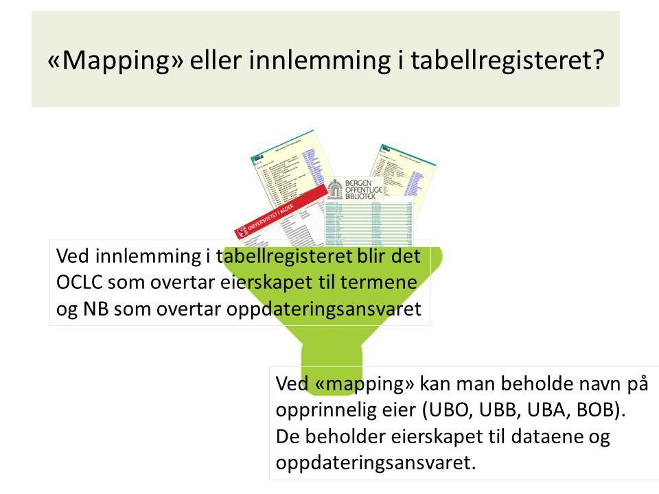 «Mapping» eller innlemming i tabellregisteret.
