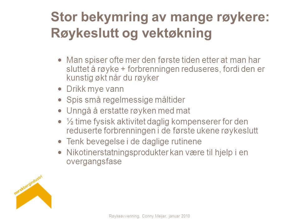 Røykeavvenning, Conny Meijer, januar 2010 Stor bekymring av mange røykere: Røykeslutt og vektøkning  Man spiser ofte mer den første tiden etter at ma