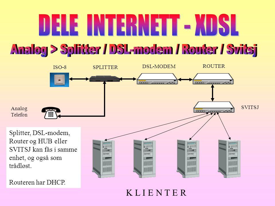 ISO-8 SPLITTER ROUTER K L I E N T E R Analog Telefon Splitter, DSL-modem, Router og HUB eller SVITSJ kan fås i samme enhet, og også som trådløst. Rout