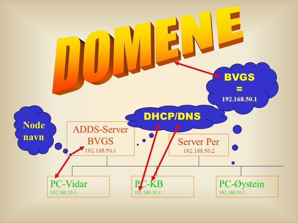 ADDS-Server BVGS 192.168.50.1 Server Per 192.168.50.2 PC-Vidar 192.168.50.3 PC-Øystein 192.168.50.5 PC-KB 192.168.50.4 BVGS = 192.168.50.1 DHCP/DNS No