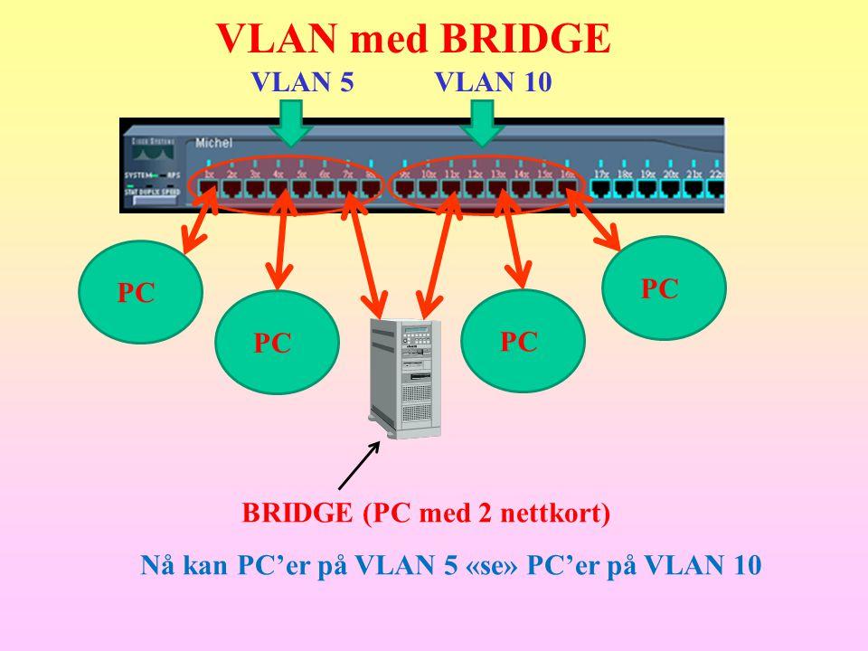 VLAN med BRIDGE VLAN 5 VLAN 10 BRIDGE (PC med 2 nettkort) Nå kan PC'er på VLAN 5 «se» PC'er på VLAN 10 PC