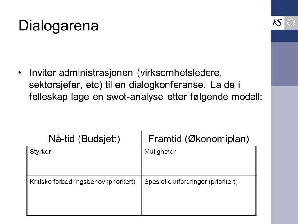 Dialogarena •Inviter administrasjonen (virksomhetsledere, sektorsjefer, etc) til en dialogkonferanse. La de i felleskap lage en swot-analyse etter føl