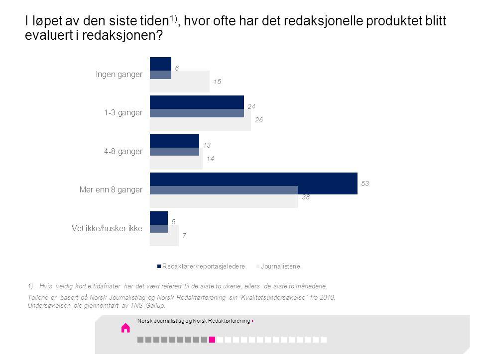I løpet av den siste tiden 1), hvor ofte har det redaksjonelle produktet blitt evaluert i redaksjonen? Tallene er basert på Norsk Journalistlag og Nor