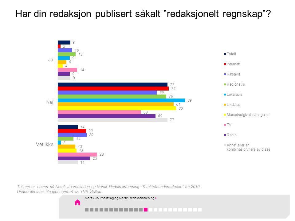 """Har din redaksjon publisert såkalt """"redaksjonelt regnskap""""? Tallene er basert på Norsk Journalistlag og Norsk Redaktørforening """"Kvalitetsundersøkelse"""""""
