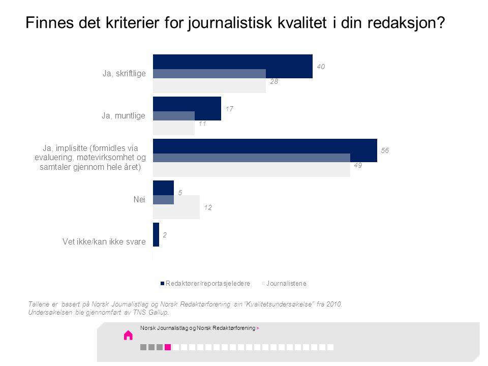 """Finnes det kriterier for journalistisk kvalitet i din redaksjon? Tallene er basert på Norsk Journalistlag og Norsk Redaktørforening sin """"Kvalitetsunde"""