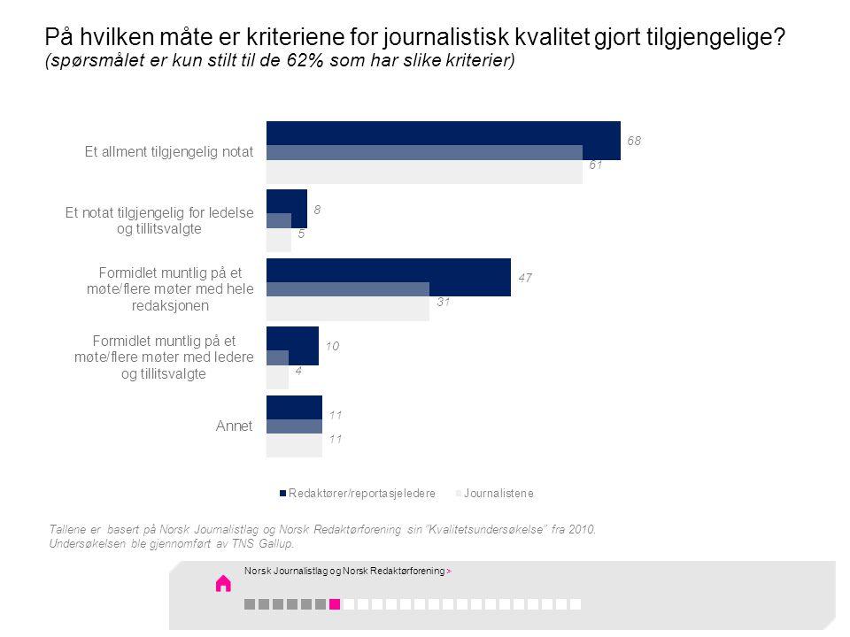 På hvilken måte er kriteriene for journalistisk kvalitet gjort tilgjengelige? (spørsmålet er kun stilt til de 62% som har slike kriterier) Tallene er
