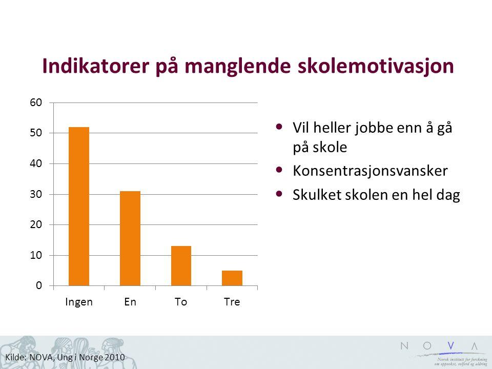 Indikatorer på manglende skolemotivasjon • Vil heller jobbe enn å gå på skole • Konsentrasjonsvansker • Skulket skolen en hel dag Kilde: NOVA, Ung i Norge 2010