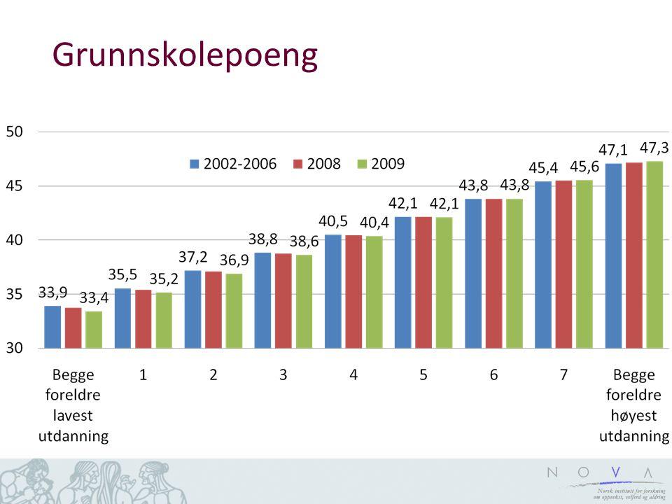 Endringer i atferdsproblemer Kilde: Ung i Norge (ungdomstrinnet)