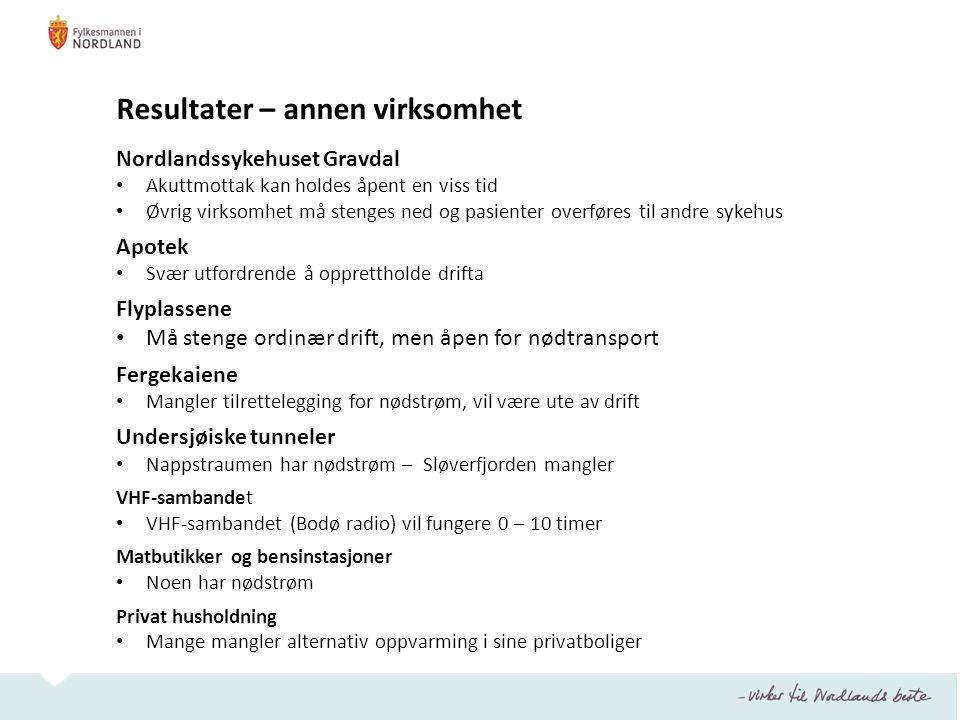 Resultater – annen virksomhet Nordlandssykehuset Gravdal • Akuttmottak kan holdes åpent en viss tid • Øvrig virksomhet må stenges ned og pasienter ove