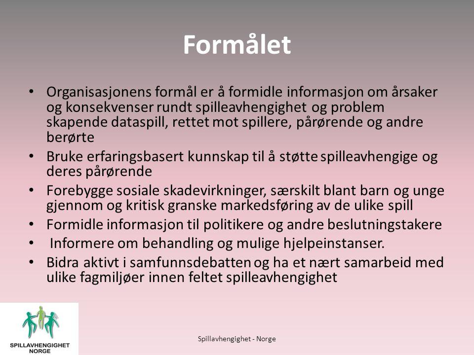 Organisasjonskartet Spillavhengighet - Norge LANDSTYRET REGIONSTEAM KONTAKTANSVARLIG NETTVERKSGRUPPER