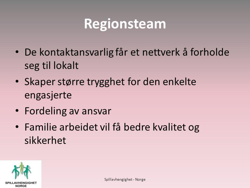 Dette er regionsteamene • Nord Norge • Midt Norge • Østlandet • Vestlandet • Sørlandet Målet er at hvert fylke i regionen skal være representert i teamet Spillavhengighet - Norge