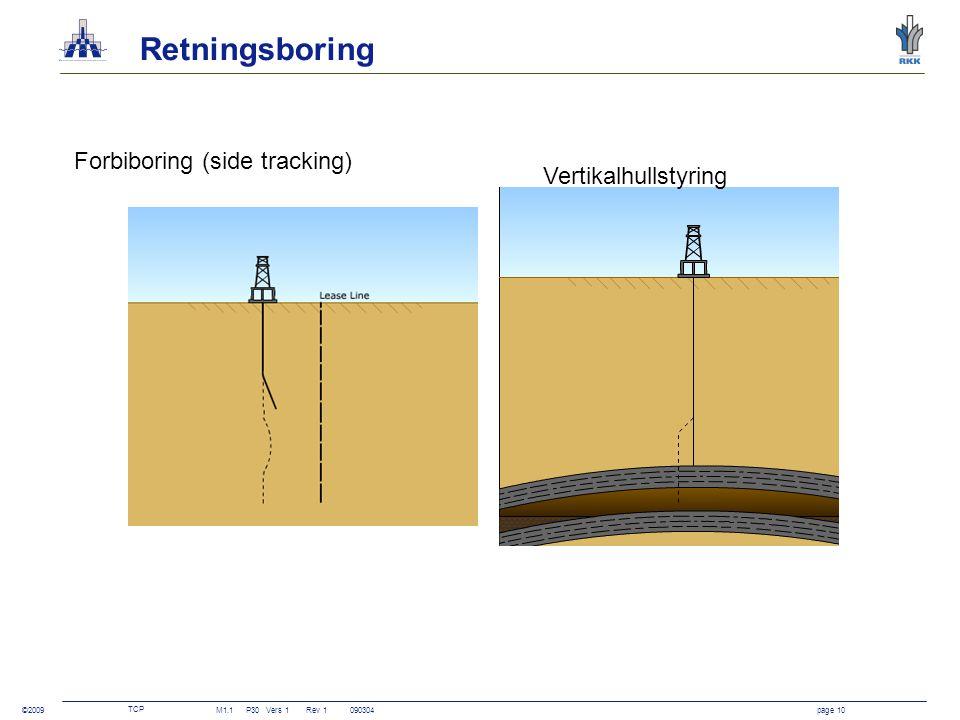 TCP M1.1P30Vers 1 Rev 1090304page 10 ©2009 Retningsboring Forbiboring (side tracking) Vertikalhullstyring