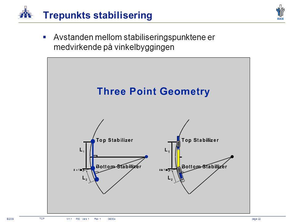 TCP M1.1P30Vers 1 Rev 1090304page 22 ©2009 Trepunkts stabilisering  Avstanden mellom stabiliseringspunktene er medvirkende på vinkelbyggingen