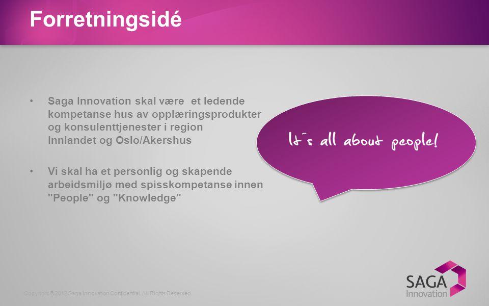 Copyright © 2012 Saga Innovation Confidential. All Rights Reserved. Organisasjonskart