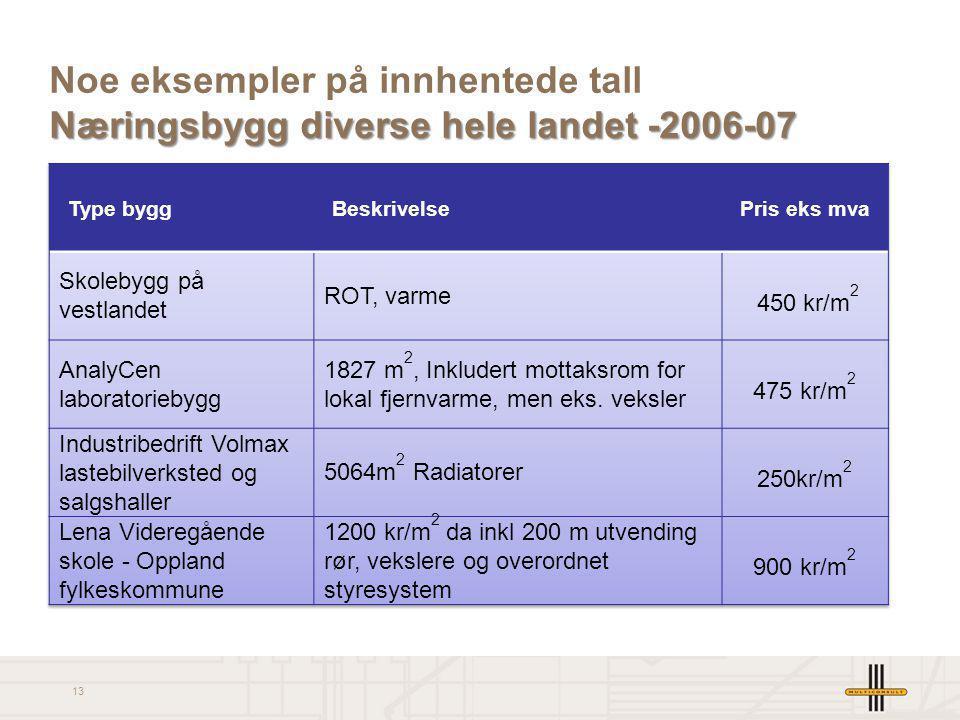 13 Næringsbygg diverse hele landet -2006-07 Noe eksempler på innhentede tall Næringsbygg diverse hele landet -2006-07