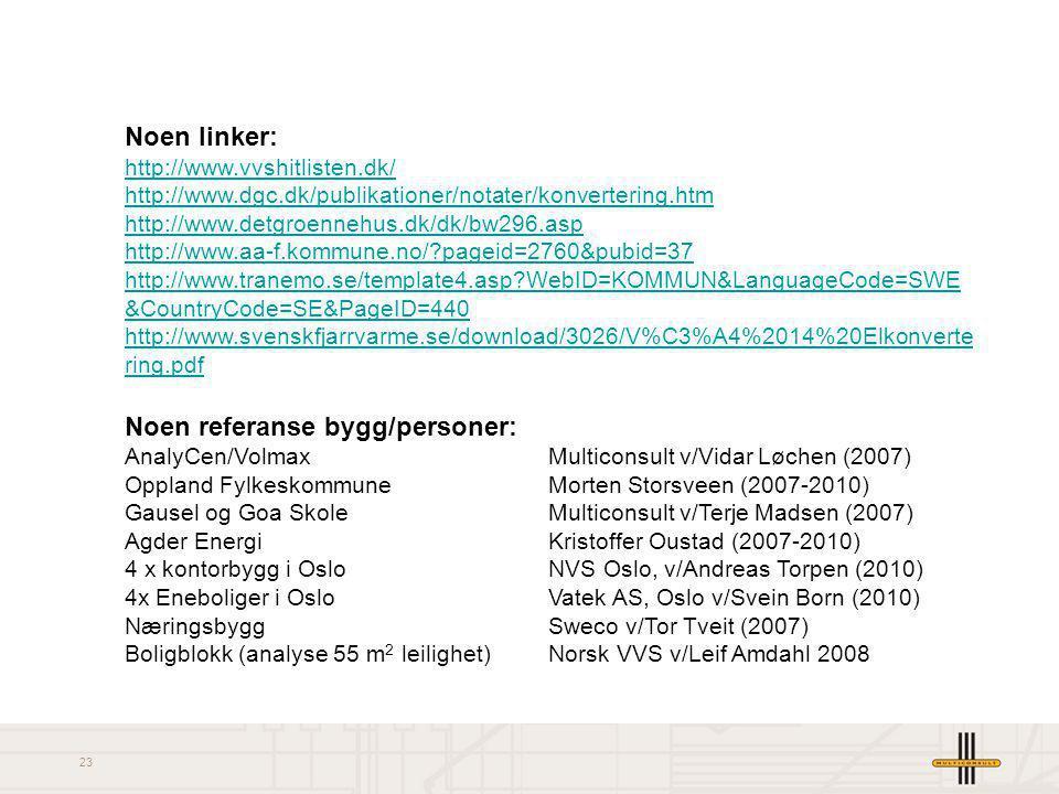 23 Noen linker: http://www.vvshitlisten.dk/ http://www.dgc.dk/publikationer/notater/konvertering.htm http://www.detgroennehus.dk/dk/bw296.asp http://w