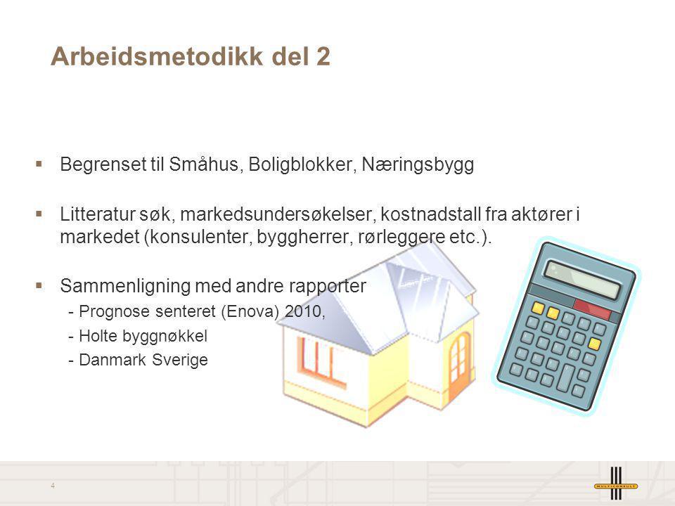 4 Arbeidsmetodikk del 2  Begrenset til Småhus, Boligblokker, Næringsbygg  Litteratur søk, markedsundersøkelser, kostnadstall fra aktører i markedet