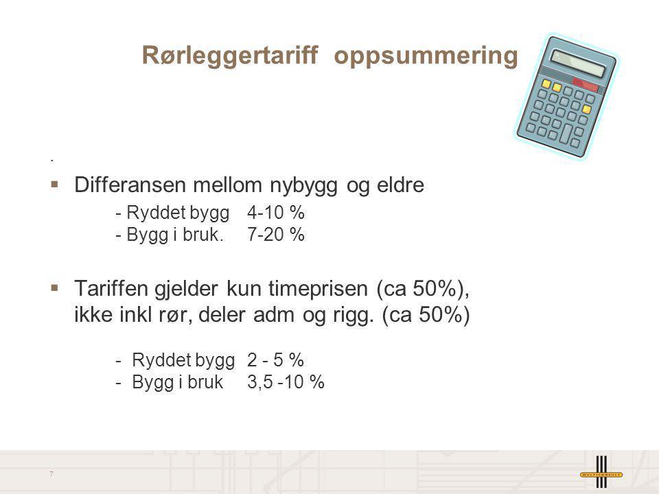 7 Rørleggertariff oppsummering.  Differansen mellom nybygg og eldre - Ryddet bygg 4-10 % - Bygg i bruk. 7-20 %  Tariffen gjelder kun timeprisen (ca