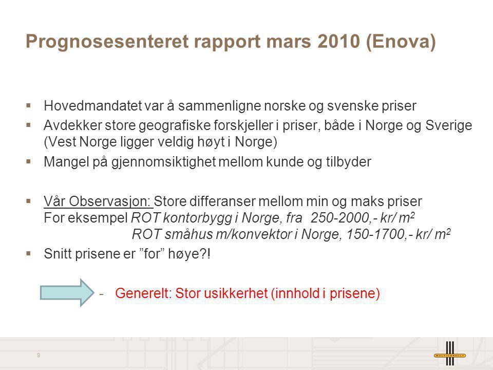 9 Prognosesenteret rapport mars 2010 (Enova)  Hovedmandatet var å sammenligne norske og svenske priser  Avdekker store geografiske forskjeller i pri