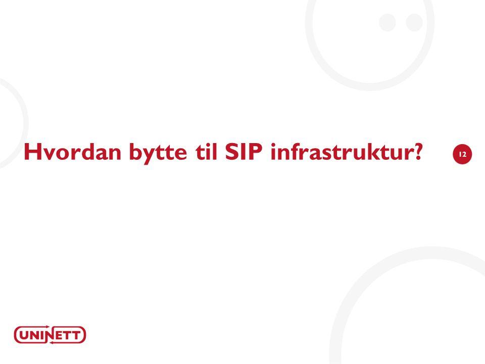 12 Hvordan bytte til SIP infrastruktur?