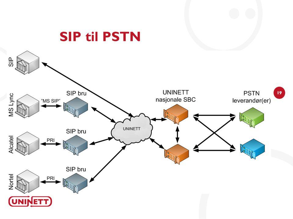 19 SIP til PSTN