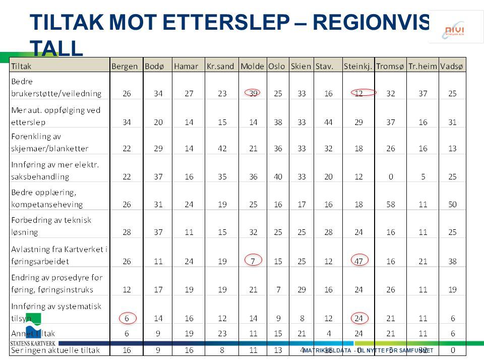 - TIL NYTTE FOR SAMFUNNETMATRIKKELDATA TILTAK MOT ETTERSLEP – REGIONVISE TALL