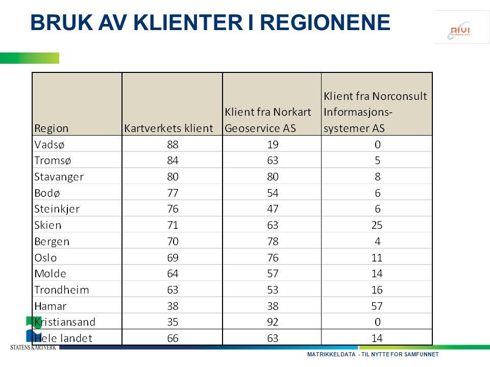 - TIL NYTTE FOR SAMFUNNETMATRIKKELDATA BRUK AV KLIENTER I REGIONENE