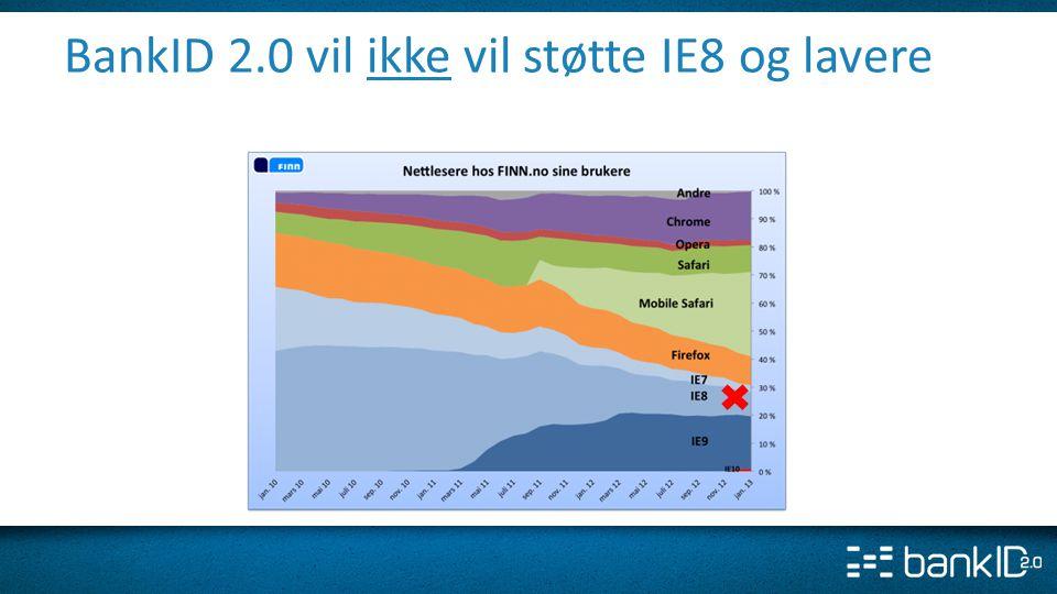 BankID 2.0 vil ikke vil støtte IE8 og lavere