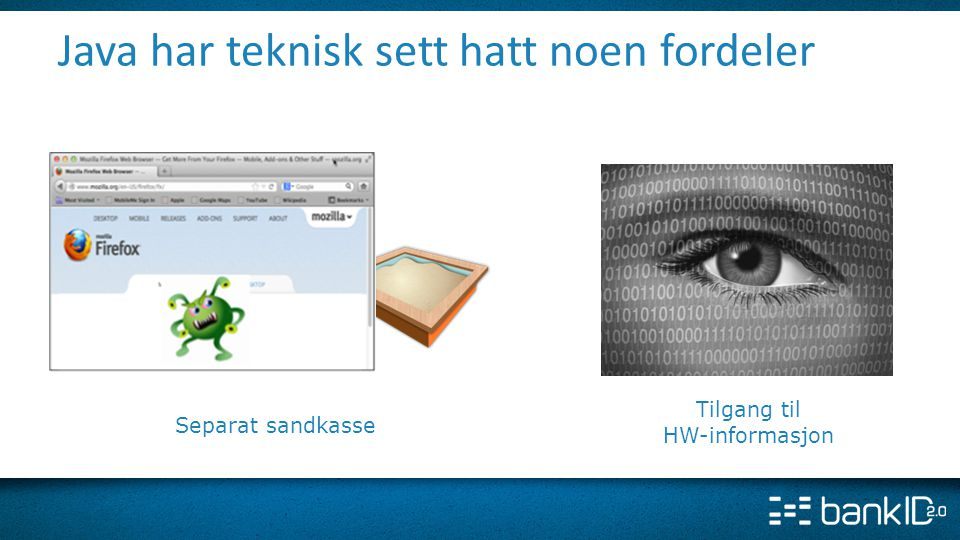 Java har teknisk sett hatt noen fordeler Separat sandkasse Tilgang til HW-informasjon