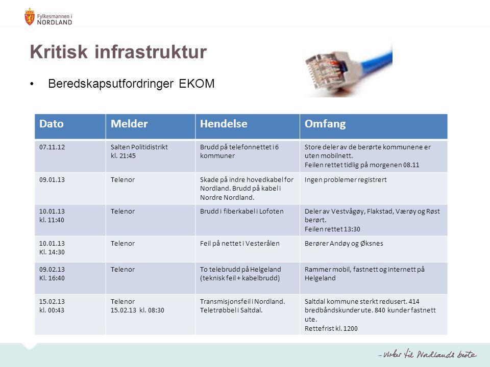 Kritisk infrastruktur •Beredskapsutfordringer EKOM DatoMelderHendelseOmfang 07.11.12Salten Politidistrikt kl.
