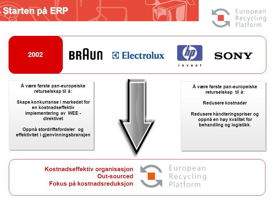 Å være første pan-europeiske returselskap til å: Skape konkurranse i markedet for en kostnadseffektiv implementering av WEE - direktivet Oppnå stordri