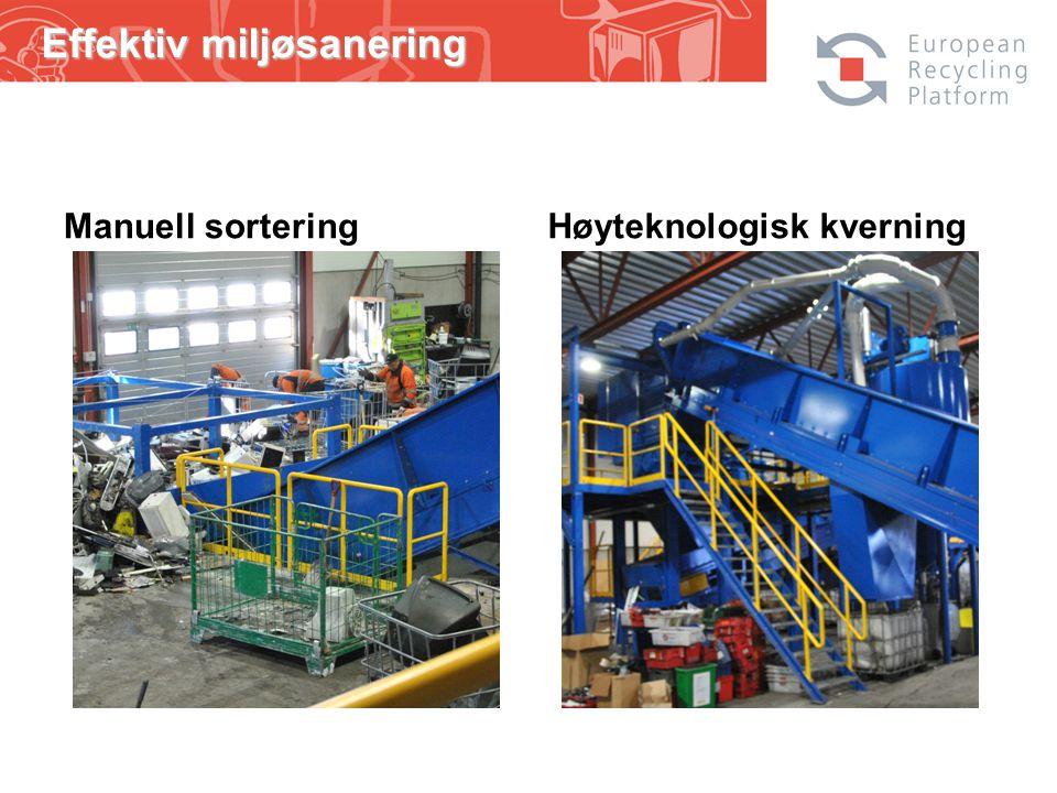 Manuell sorteringHøyteknologisk kverning Effektiv miljøsanering