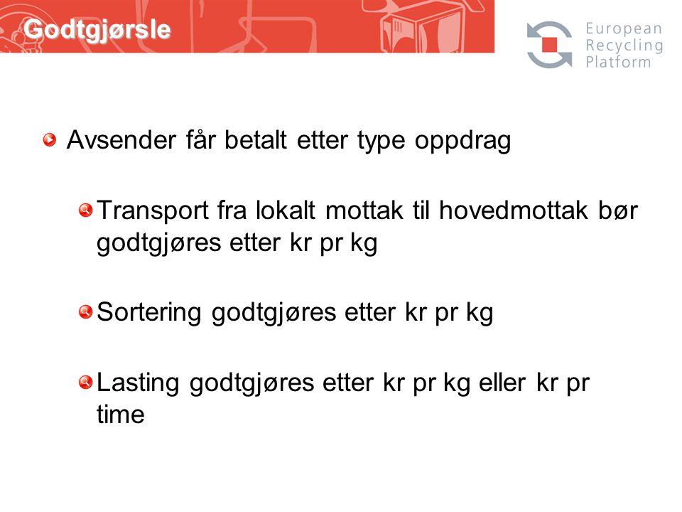 Avsender får betalt etter type oppdrag Transport fra lokalt mottak til hovedmottak bør godtgjøres etter kr pr kg Sortering godtgjøres etter kr pr kg L