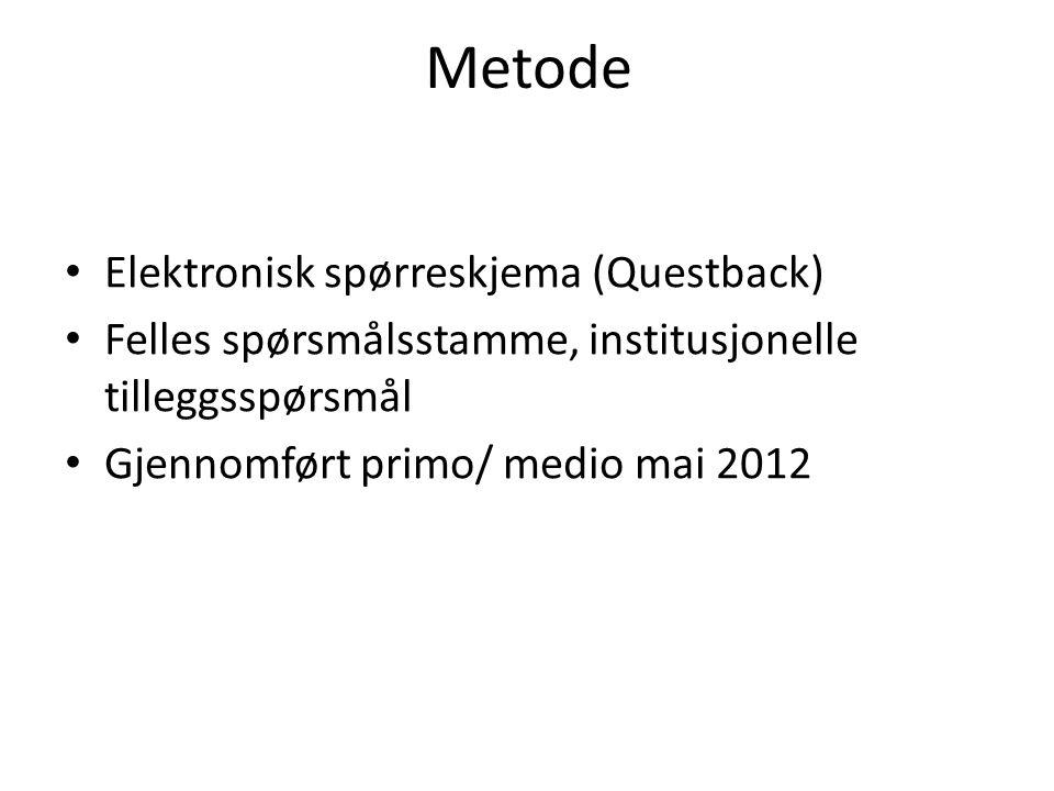 Metode • Elektronisk spørreskjema (Questback) • Felles spørsmålsstamme, institusjonelle tilleggsspørsmål • Gjennomført primo/ medio mai 2012