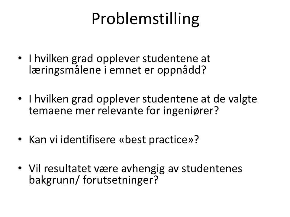 Problemstilling • I hvilken grad opplever studentene at læringsmålene i emnet er oppnådd? • I hvilken grad opplever studentene at de valgte temaene me