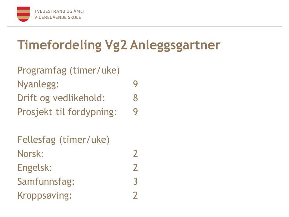 Timefordeling Vg2 Anleggsgartner Programfag (timer/uke) Nyanlegg: 9 Drift og vedlikehold:8 Prosjekt til fordypning: 9 Fellesfag (timer/uke) Norsk:2 Engelsk:2 Samfunnsfag: 3 Kroppsøving: 2