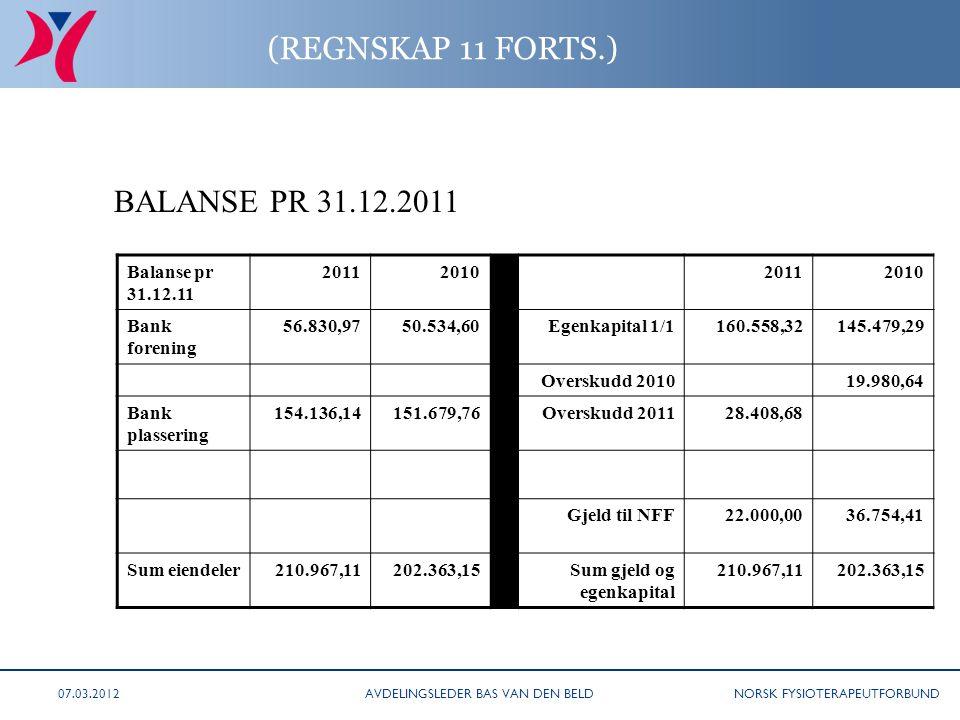 NORSK FYSIOTERAPEUTFORBUND (REGNSKAP 11 FORTS.) Balanse pr 31.12.11 2011201020112010 Bank forening 56.830,9750.534,60Egenkapital 1/1160.558,32145.479,29 Overskudd 201019.980,64 Bank plassering 154.136,14151.679,76Overskudd 201128.408,68 Gjeld til NFF22.000,0036.754,41 Sum eiendeler210.967,11202.363,15Sum gjeld og egenkapital 210.967,11202.363,15 BALANSE PR 31.12.2011 AVDELINGSLEDER BAS VAN DEN BELD07.03.2012