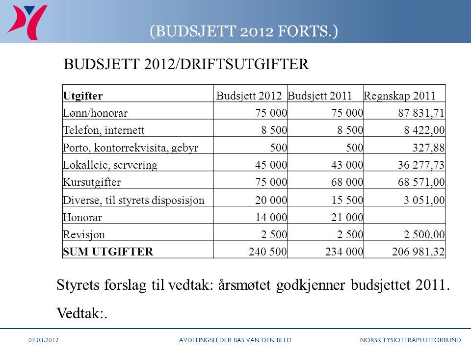 NORSK FYSIOTERAPEUTFORBUND (BUDSJETT 2012 FORTS.) BUDSJETT 2012/DRIFTSUTGIFTER Styrets forslag til vedtak: årsmøtet godkjenner budsjettet 2011. Vedtak