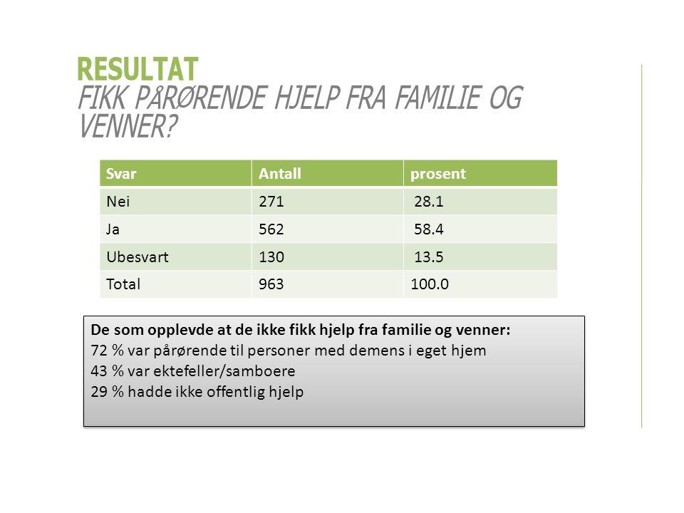 RESULTAT FIKK PÅRØRENDE HJELP FRA FAMILIE OG VENNER.