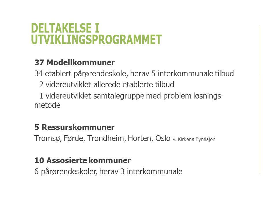 DELTAKELSE I UTVIKLINGSPROGRAMMET 37 Modellkommuner 34 etablert pårørendeskole, herav 5 interkommunale tilbud 2 videreutviklet allerede etablerte tilbud 1 videreutviklet samtalegruppe med problem løsnings- metode 5 Ressurskommuner Tromsø, Førde, Trondheim, Horten, Oslo v.