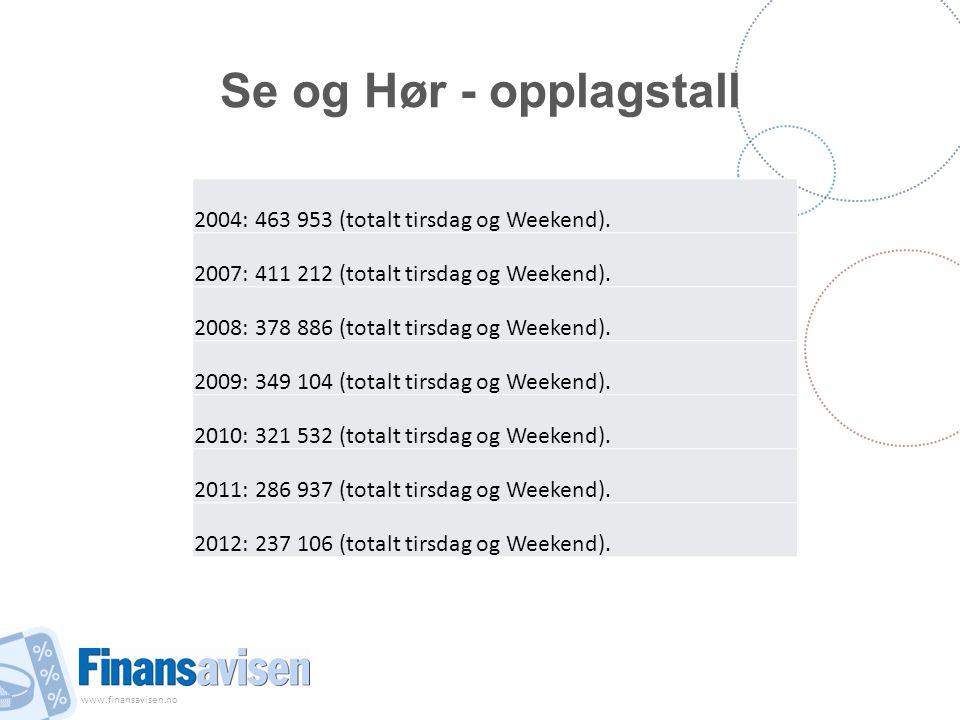 www.finansavisen.no Se og Hør - opplagstall 2004: 463 953 (totalt tirsdag og Weekend). 2007: 411 212 (totalt tirsdag og Weekend). 2008: 378 886 (total