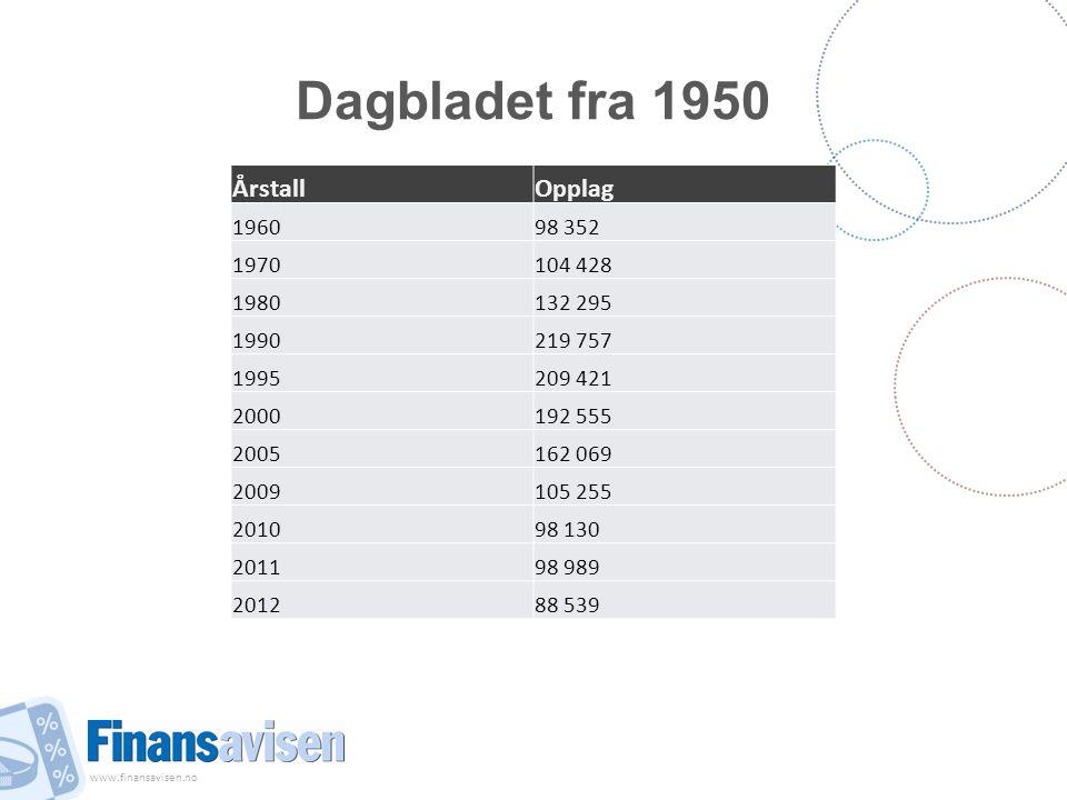 www.finansavisen.no Dagbladet fra 1950 ÅrstallOpplag 196098 352 1970104 428 1980132 295 1990219 757 1995209 421 2000192 555 2005162 069 2009105 255 20