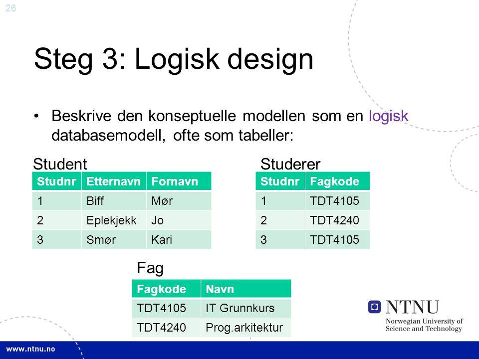 26 Steg 3: Logisk design •Beskrive den konseptuelle modellen som en logisk databasemodell, ofte som tabeller: Kai Olav Ellefsen, NTNU, 2010 StudnrEtte
