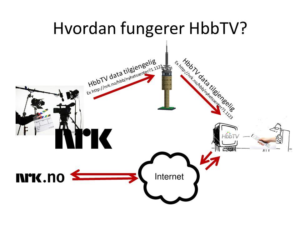 Hvordan fungerer HbbTV? HbbTV data tilgjengelig Ex http://nrk.no/hbb/nyhetssenter?1.1123 HbbTV data tilgjengelig Ex http://nrk.no/hbb/nyhetssenter?1.1