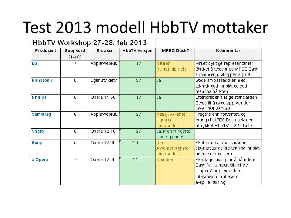Bakgrunn HbbTV • Internasjonal åpen ETSI standard • Basert på kjente teknologier (HTML, JS, IPF) • Utbredelse: – 2010: Tyskland, Frankrike ++ – 2013: Meste Vest-Europa ++