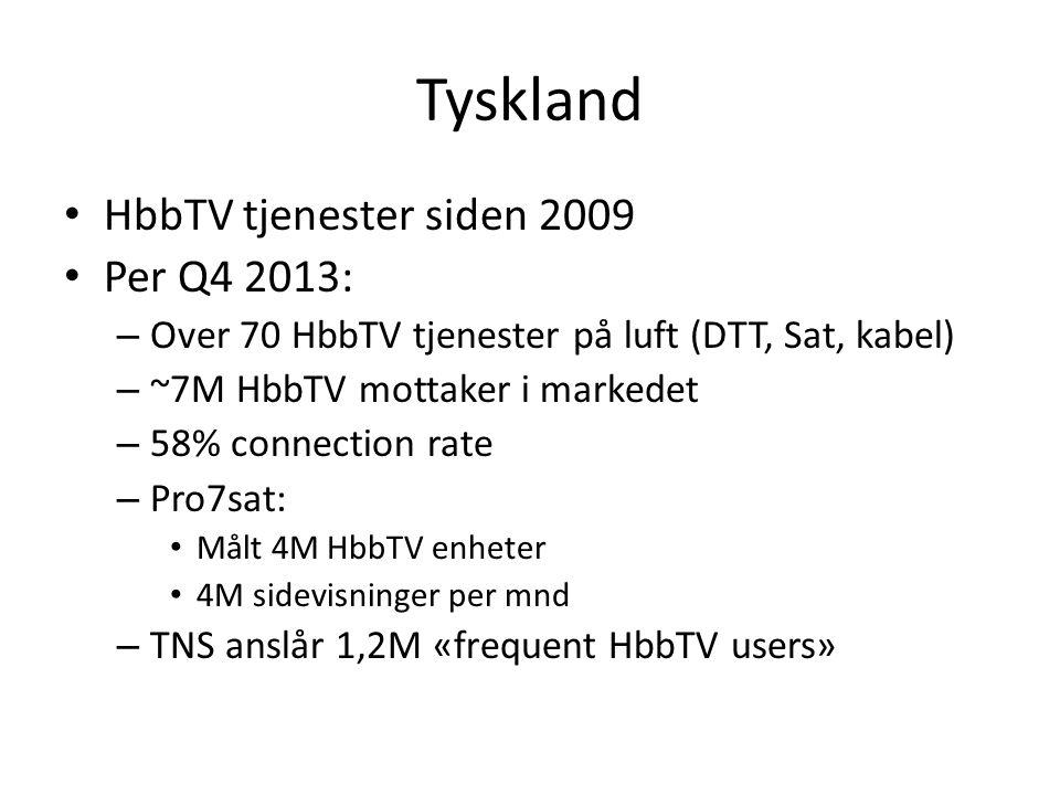 Tyskland • HbbTV tjenester siden 2009 • Per Q4 2013: – Over 70 HbbTV tjenester på luft (DTT, Sat, kabel) – ~7M HbbTV mottaker i markedet – 58% connect