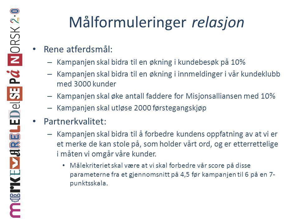 Målformuleringer relasjon • Rene atferdsmål: – Kampanjen skal bidra til en økning i kundebesøk på 10% – Kampanjen skal bidra til en økning i innmeldin